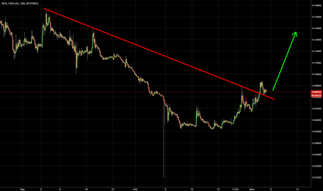 BCHBTC: Will the real Bitcoin please stand up