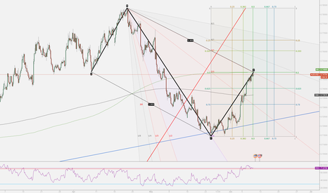 AUDUSD: AUDUSD Berish.Rceiprocal ABCD complted.time price square.