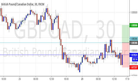 GBPCAD: buy