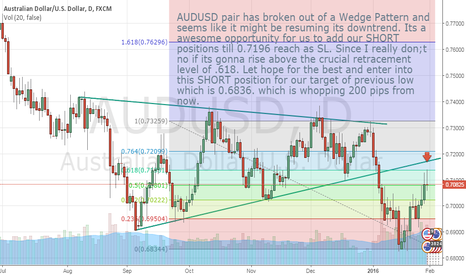 AUDUSD: AUDUSD in a Bear Trap !