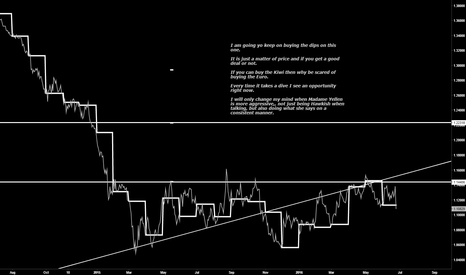 EURUSD: GBP was never part of the Euro..just the EU