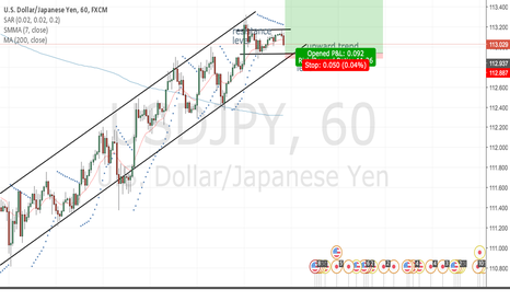 "USDJPY: USD/JPY ""kiwi"" Prediction on Monday"