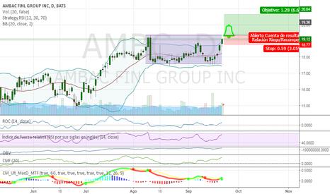 AMBC: AMBC Bullish