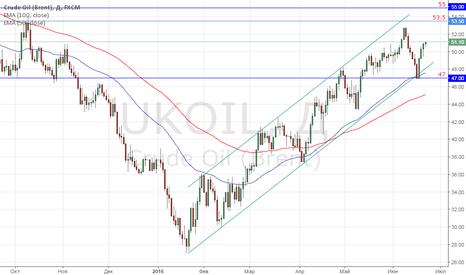 UKOIL: Консолидация 47-53.5$ по Brent в июне-июле