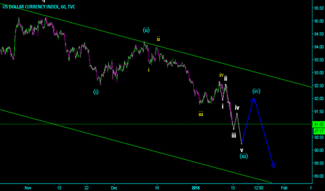 DXY: DXY 60