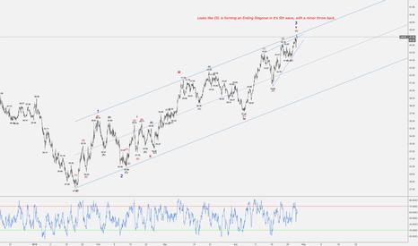 UKOIL: Elliott Wave Update. - OIL positioning it self for a sharp fall.