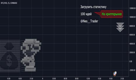 BTCUSD: Статистика 100 идей на крипторынке @Neo__Trader