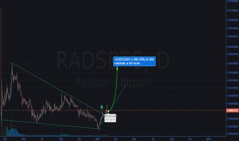 RADSBTC: RADS next step - Moon
