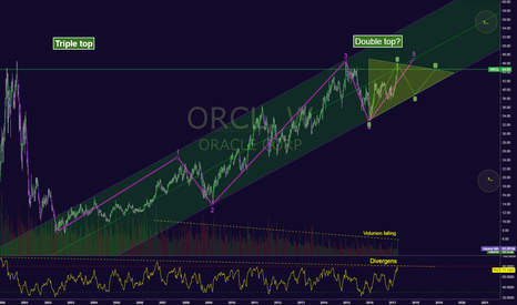 ORCL: Need an Oracle to decide which way!
