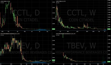 TBEV: Penny stocks to keep an eye on