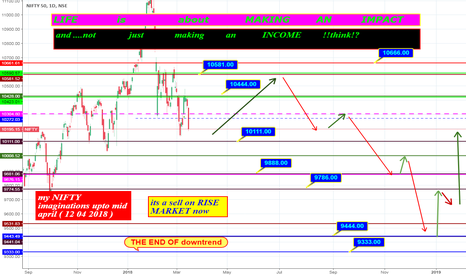 NIFTY: my IMAGINATIONS...! for nifty upto mid april ...