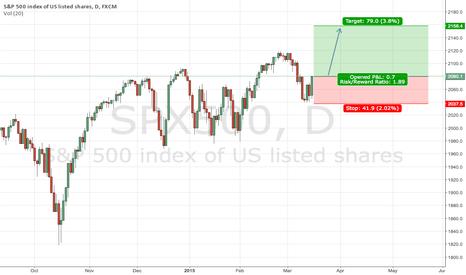 SPX500: S&P 500 uptrend resumption