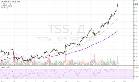 TSS: лонг