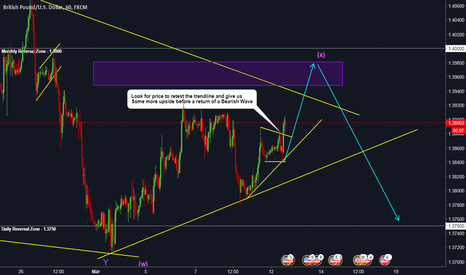 GBPUSD: GBPUSD - GREAT TIME TO BUY? - SHORT TERM BUY