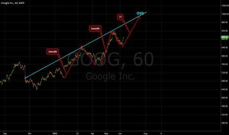 GOOG: How Google needs to get to 999