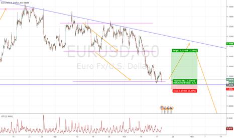EURUSD: Measured Move Long