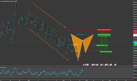 AUDUSD: AUD/USD Gartley Short - good Risk Reward