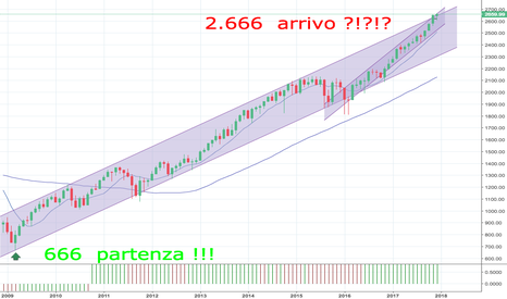 SPX: S&P 666 Cabala e Finanza :)
