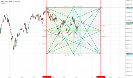HSI: Welcome any comments