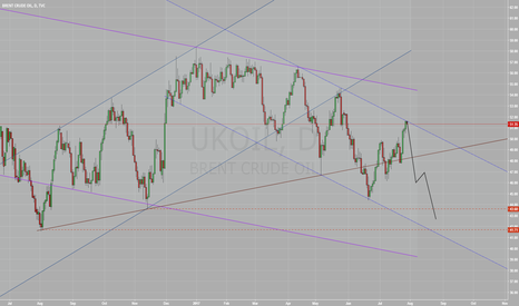 UKOIL: Brent is to decline to low 40s by end of August