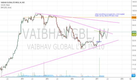 VAIBHAVGBL: Vaibhav Global - new journey worth