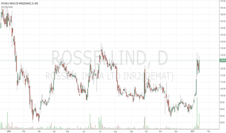 ROSSELLIND: Flag Pattern long Russel India!