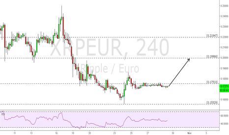 XRPEUR: XRP/EUR