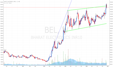 BEL: Flag Pattern