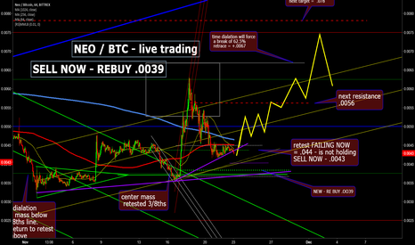 NEOBTC: NEO / BTC NOT HOLDING - SELL NOW - REBUY SOON
