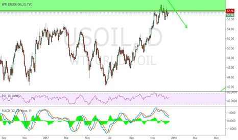 USOIL: Remind on previous trade of Oil