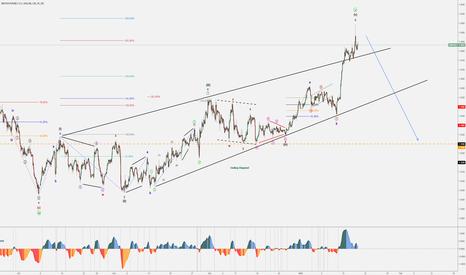 GBPUSD: GBP/USD vulnerable - Ending Diagonal vs cause-effect