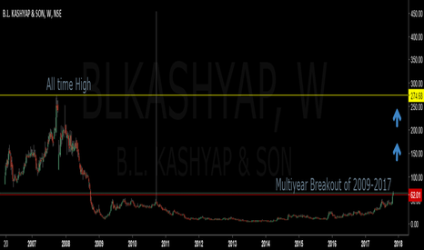 BLKASHYAP: BL Kashyap - Multiyear Breakout of 2009-2017 , Long term Holding
