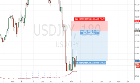 USDJPY: USDJPY 3HR Structure Trade