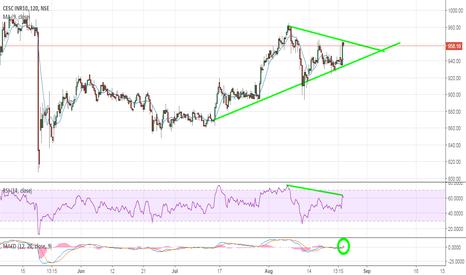 CESC: Can it break the triangle?