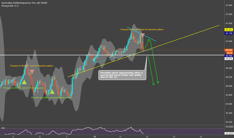 AUDJPY: Bearish outlook AUDJPY