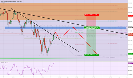 USDJPY: just my 2 cents on the UJ