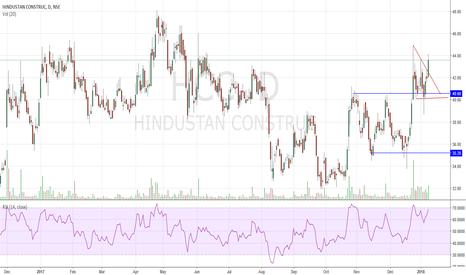HCC: Buy : Pennant Pattern breakout