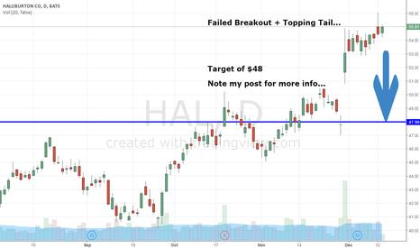 HAL: Nail In Coffin Of Halliburton Company HAL