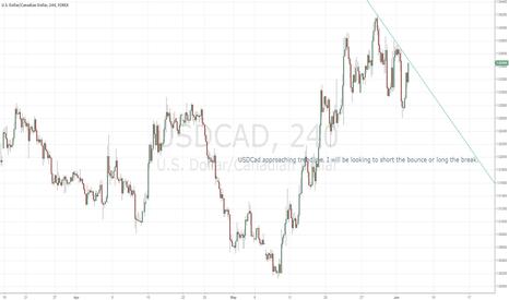 USDCAD: UsdCad Trendline
