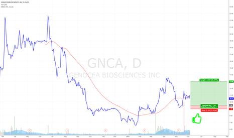 GNCA: Long Genocea Biosciences when the price has fallen to last lows