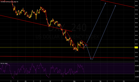 DXY: USD one more down