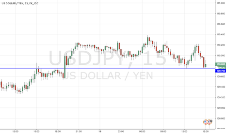USDJPY: AGAIN STAY ON TOP OF THE BLUE LINE