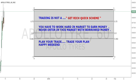 "APOLLOTYRE: TRADING IS NOT A  "" GET RICH QUICK SCHEME """
