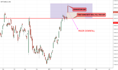 BANKNIFTY: BANKNIFTY THE BEGINNING OF DOWNFALL