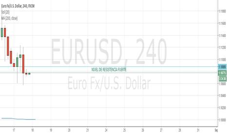 EURUSD: EUR/USD SELL SHORT