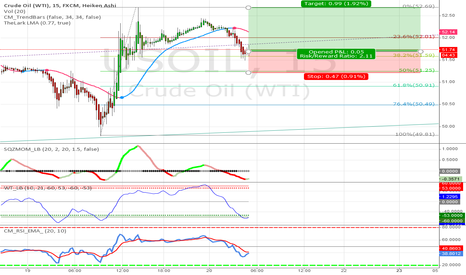 USOIL: Crude Oil Strategy #41