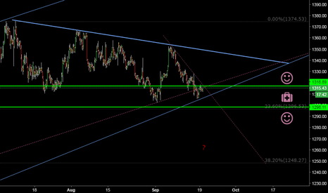 XAUUSD: Patience----> Use it  Before You Lose IT...