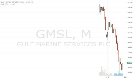 GMS: GMS: EPS forecasts under pressure