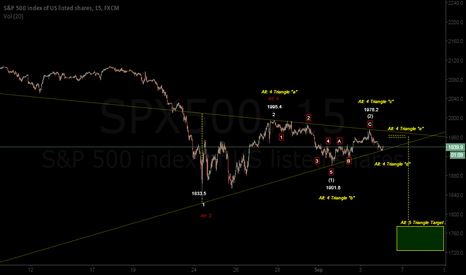 SPX500: Alternate Count: Wave 4 Triangle Developing