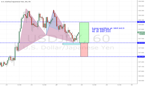 USDJPY: Trade 05-Long Gartley